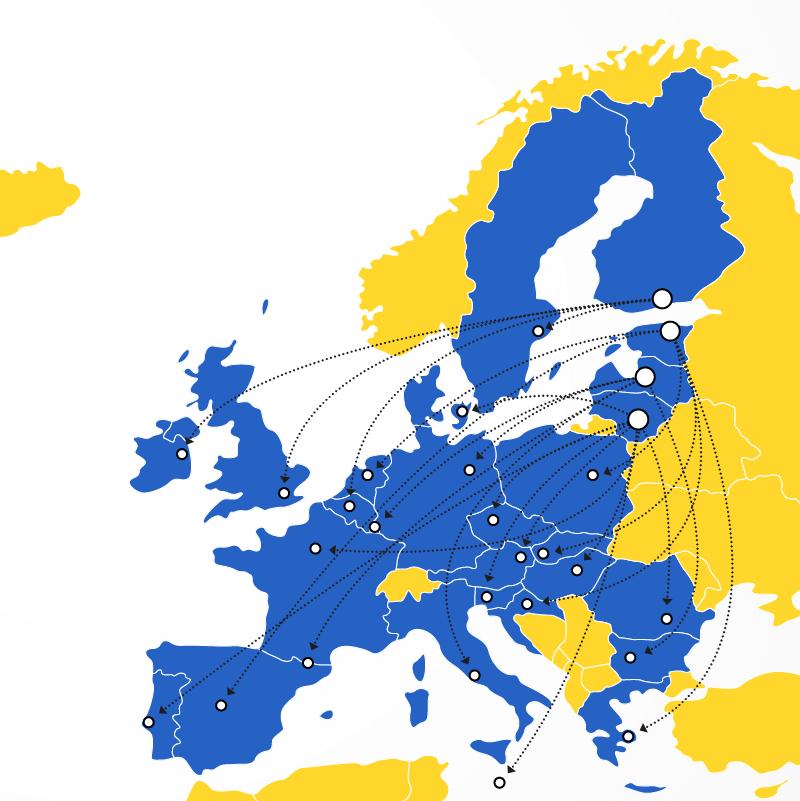 T1 Customs Transit Europe